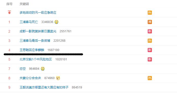 吃瓜结束!王思聪与李麒麟均已删除微博