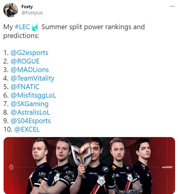 外媒排名LEC夏季赛:G2第一名 MAD第三名